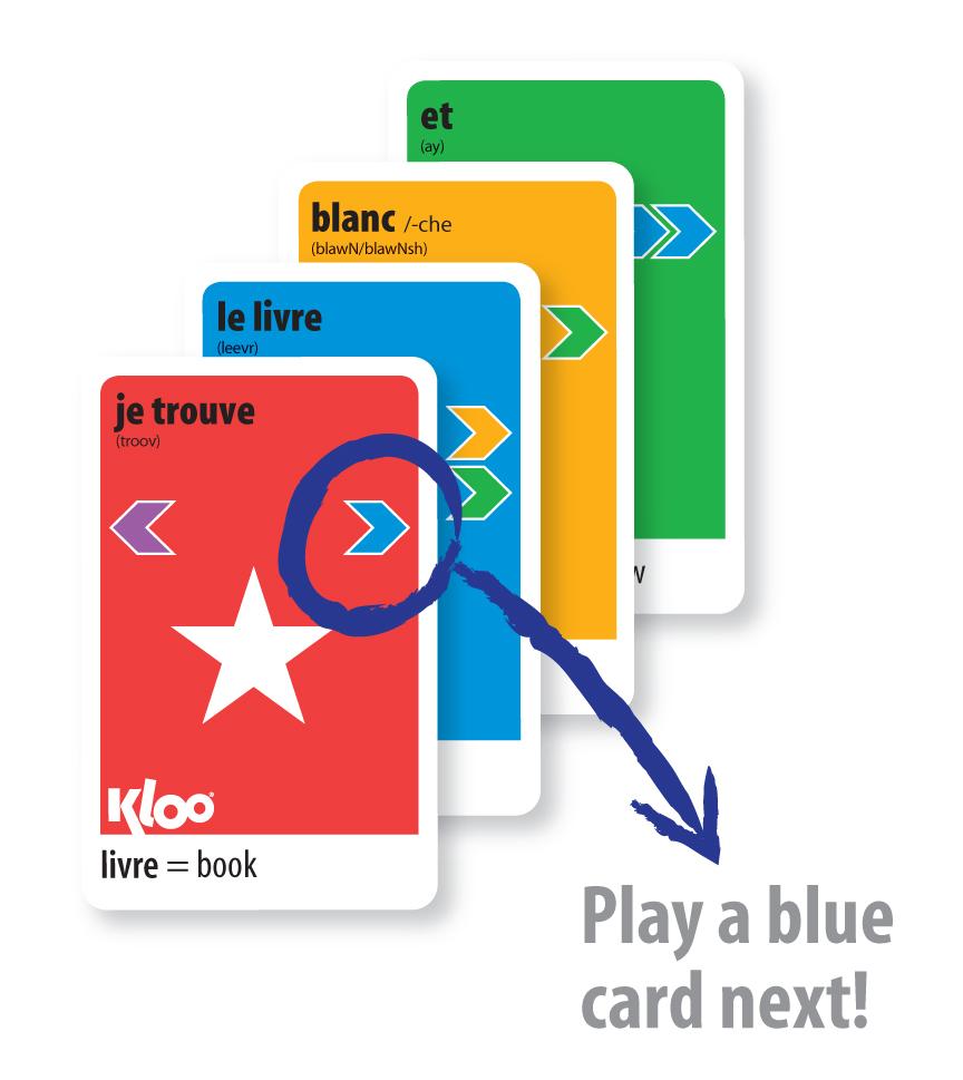 Make French Sentences KLOO Language game