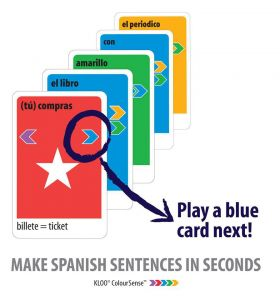 Learn to speak Spanish Game