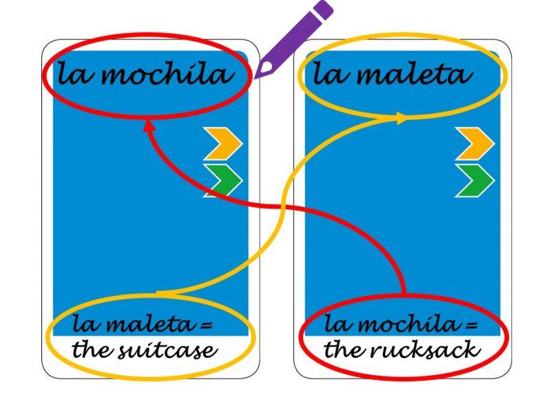 Make KLOO Language Cards